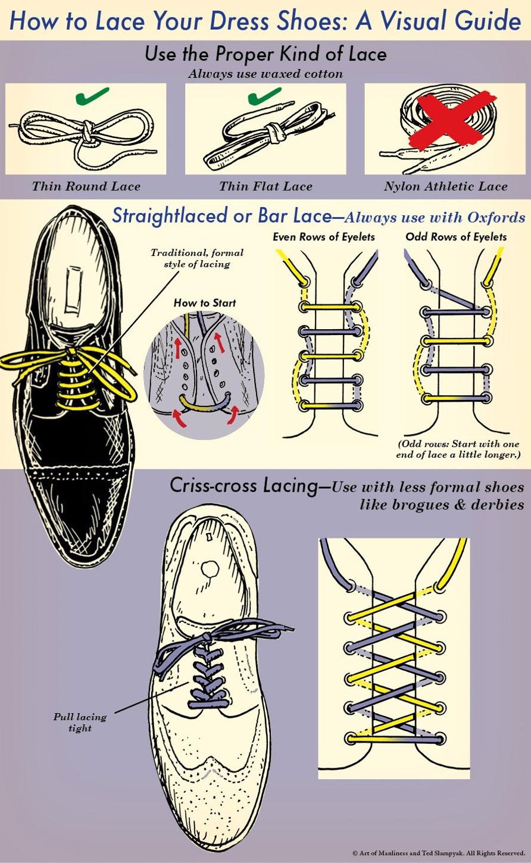 gran selección de c34ad ceda4 Cómo poner correctamente los cordones en unos zapatos de ...